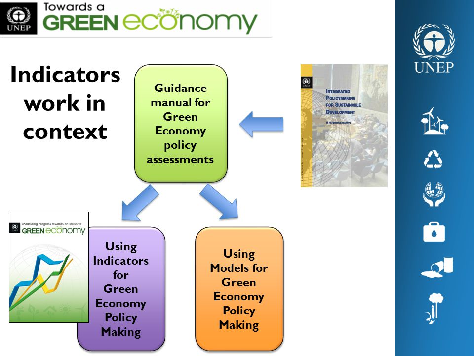 Guidance manual for Green Economy policy assessments Using Indicators for Green Economy Policy Making Using Models for Green Economy Policy Making Indicators work in context