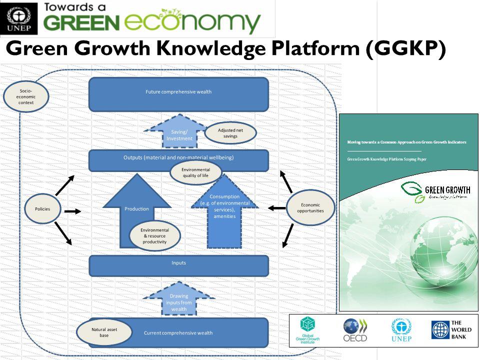 Green Growth Knowledge Platform (GGKP)