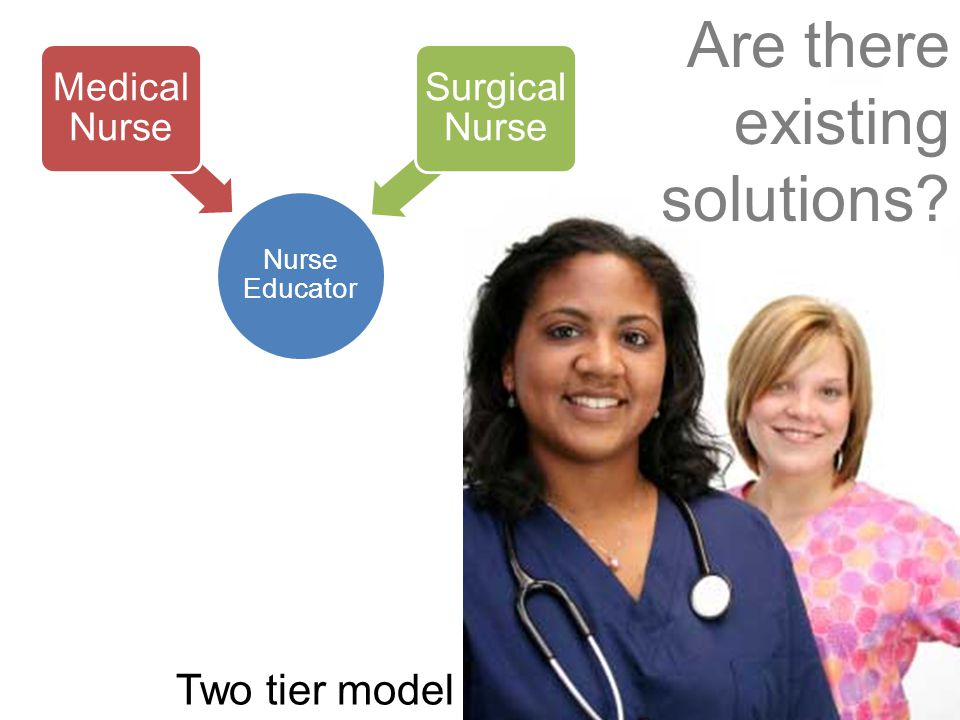 Are there existing solutions? Two tier model Nurse Educator Medical Nurse Surgical Nurse