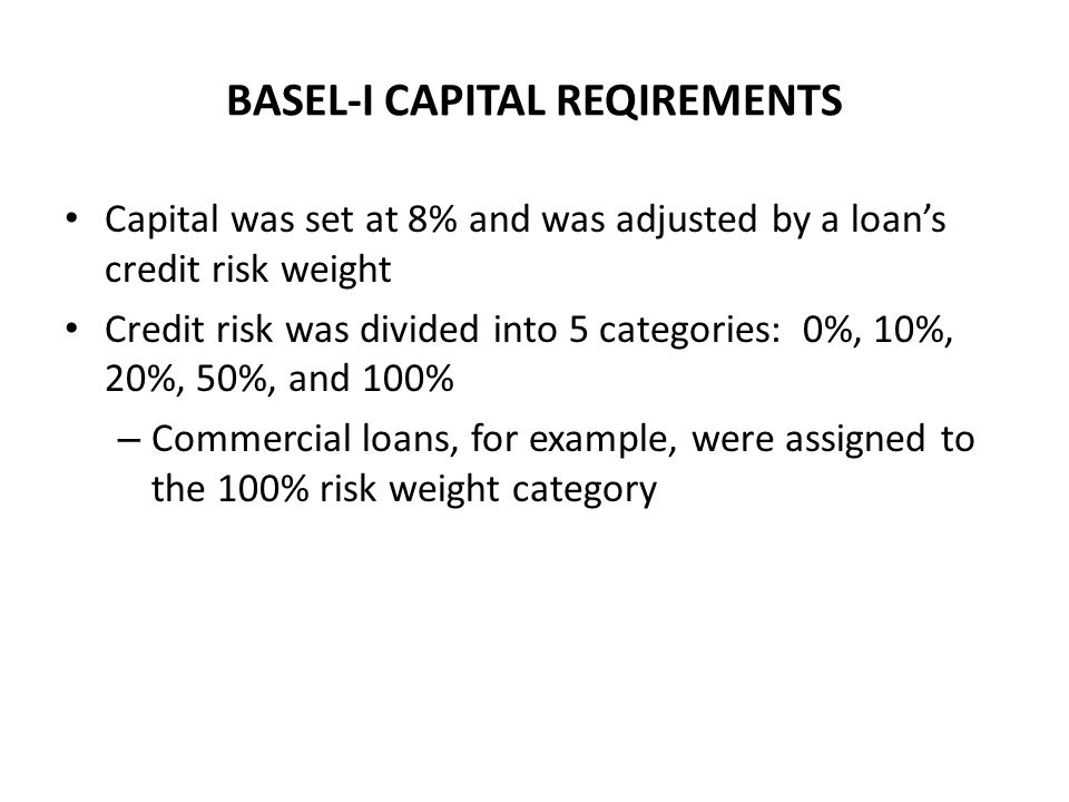 BASEL-I CAPITAL REQIREMENTS Capital was set at 8% and was adjusted by a loan's credit risk weight Credit risk was divided into 5 categories: 0%, 10%,