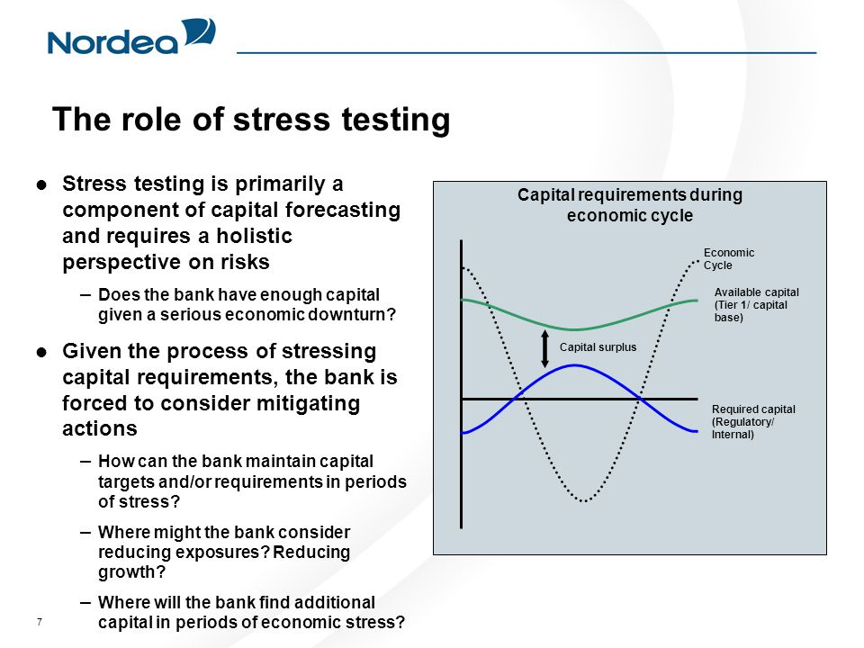 7 The role of stress testing Stress testing is primarily a component of capital forecasting and requires a holistic perspective on risks – Does the bank have enough capital given a serious economic downturn.