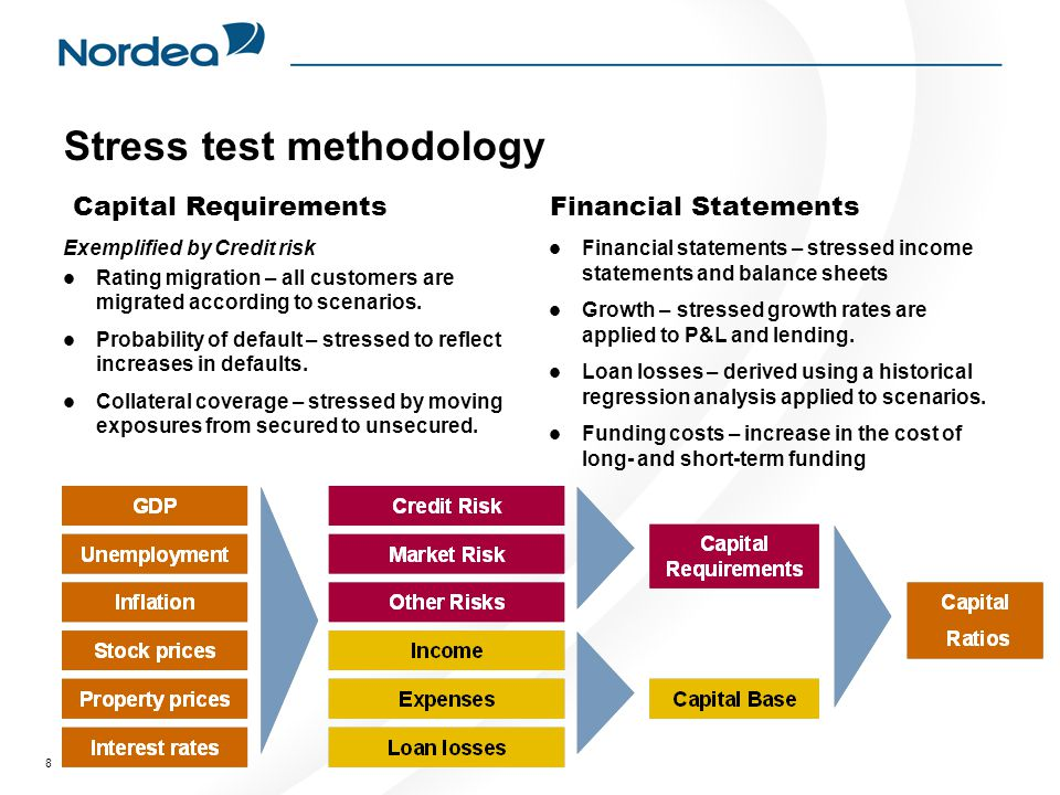 8 Stress test methodology Exemplified by Credit risk Rating migration – all customers are migrated according to scenarios.
