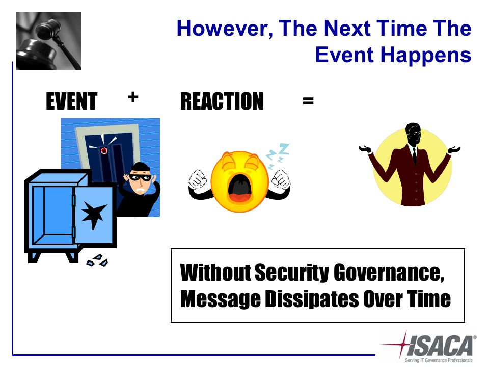 However, The Next Time The Event Happens EVENTREACTION + = Without Security Governance, Message Dissipates Over Time