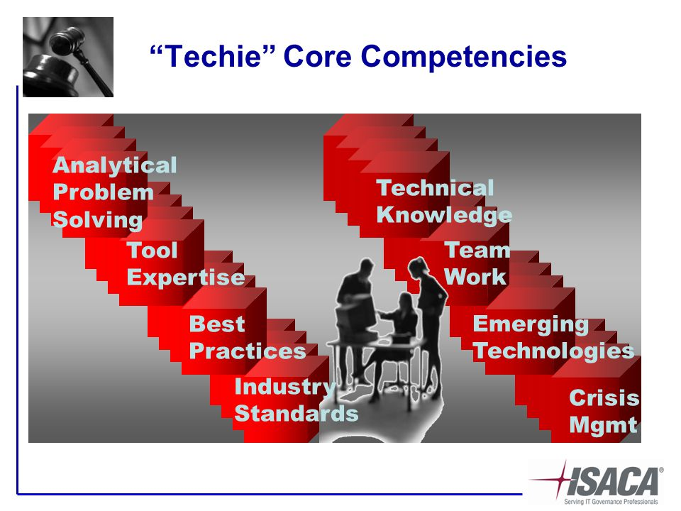 Techie Core Competencies Analytical Problem Solving Tool Expertise Best Practices Technical Knowledge Team Work Emerging Technologies Crisis Mgmt Industry Standards