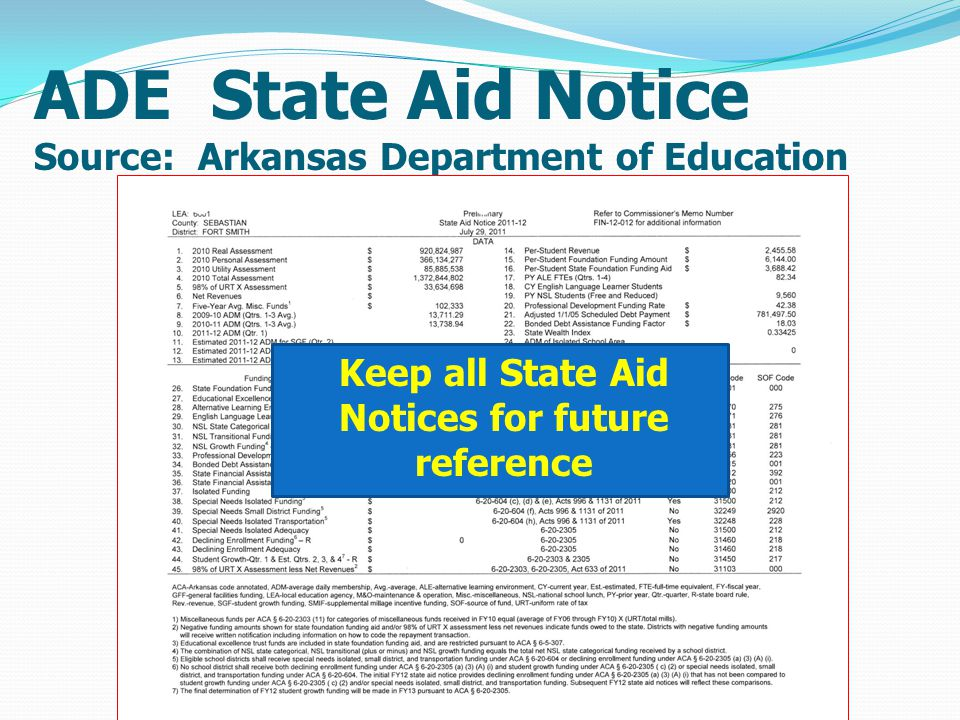 ADE State Aid Notice Source: Arkansas Department of Education Keep all State Aid Notices for future reference