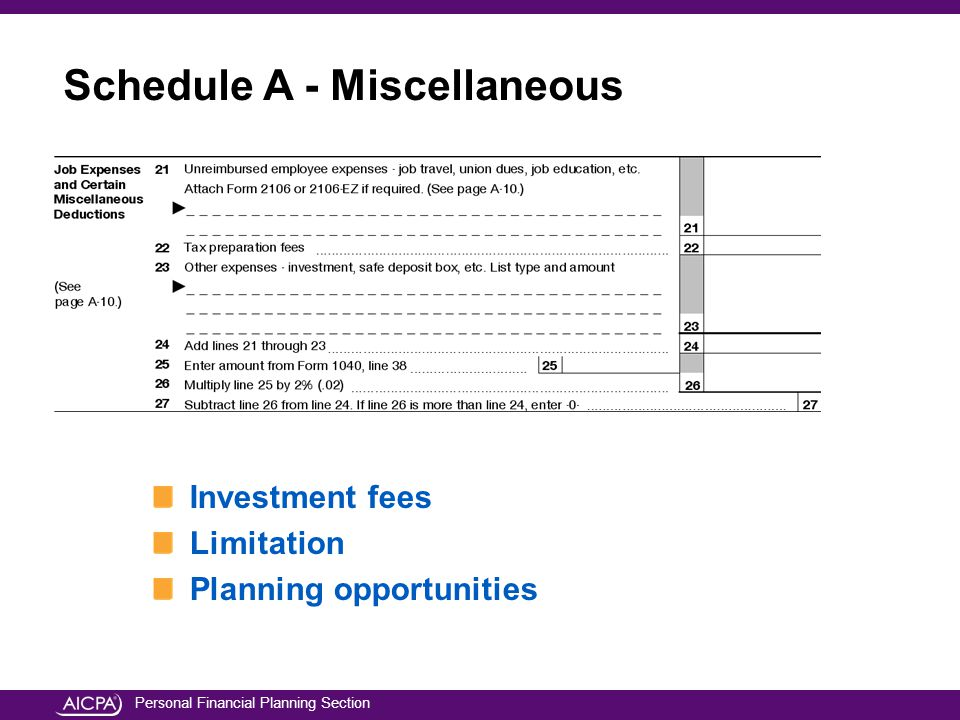Personal Financial Planning Section Investment fees Limitation Planning opportunities Schedule A - Miscellaneous