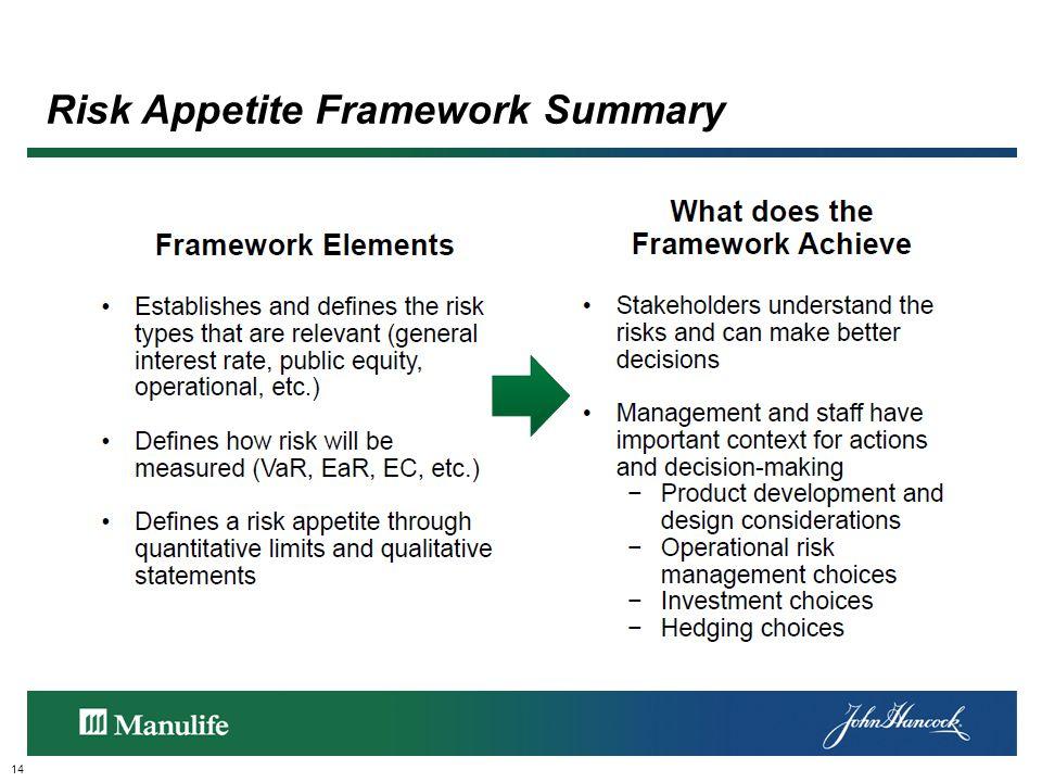 Risk Appetite Framework Summary 14