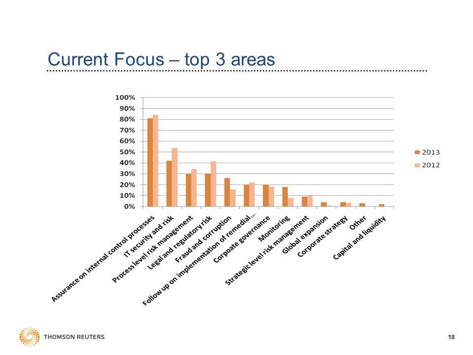 18 Current Focus – top 3 areas