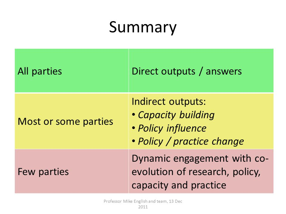 Summary All partiesDirect outputs / answers Most or some parties Indirect outputs: Capacity building Policy influence Policy / practice change Few parties Dynamic engagement with co- evolution of research, policy, capacity and practice Professor Mike English and team, 13 Dec 2011