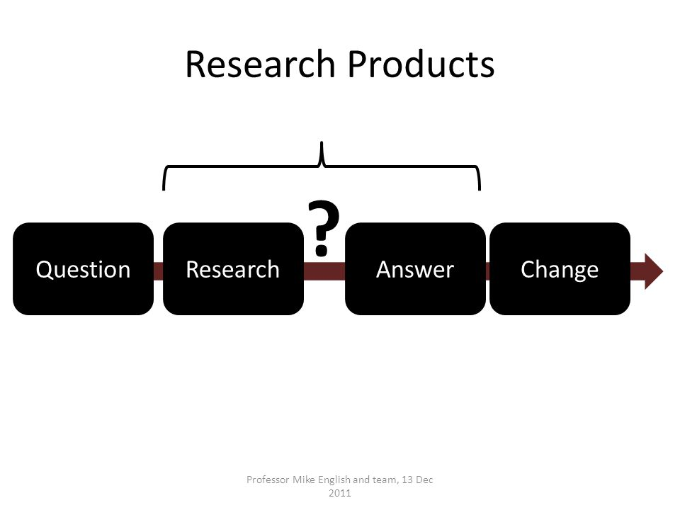 Research Products ResearchQuestionAnswerChange ? Professor Mike English and team, 13 Dec 2011