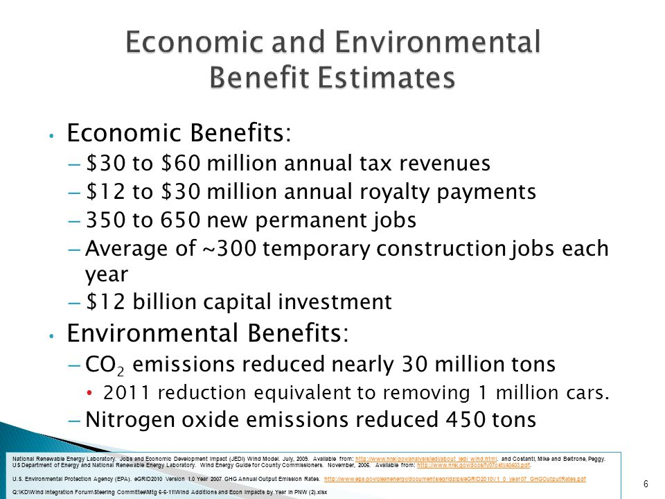 Economic Benefits: – $30 to $60 million annual tax revenues – $12 to $30 million annual royalty payments – 350 to 650 new permanent jobs – Average of ~300 temporary construction jobs each year – $12 billion capital investment Environmental Benefits: – CO 2 emissions reduced nearly 30 million tons 2011 reduction equivalent to removing 1 million cars.