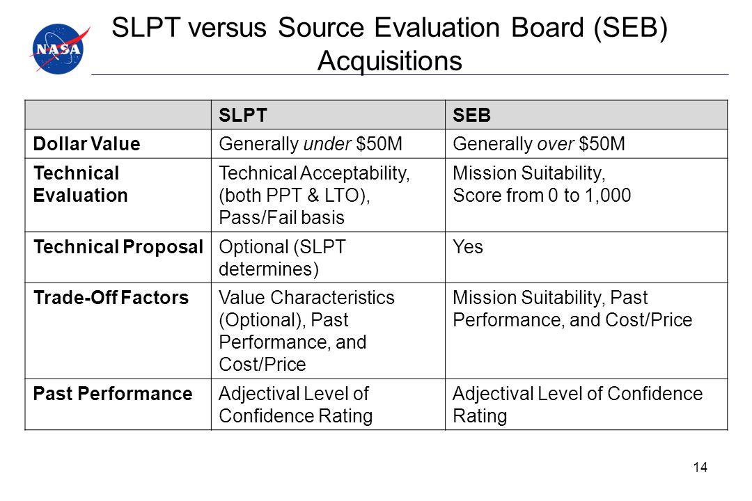 SLPT versus Source Evaluation Board (SEB) Acquisitions SLPTSEB Dollar ValueGenerally under $50MGenerally over $50M Technical Evaluation Technical Acce