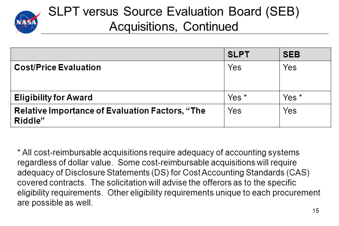 SLPT versus Source Evaluation Board (SEB) Acquisitions, Continued SLPTSEB Cost/Price EvaluationYes Eligibility for AwardYes * Relative Importance of E
