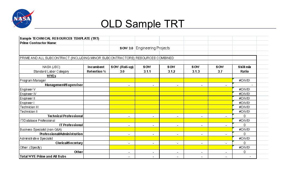 OLD Sample TRT