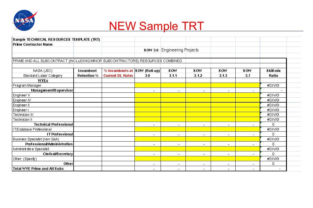 NEW Sample TRT