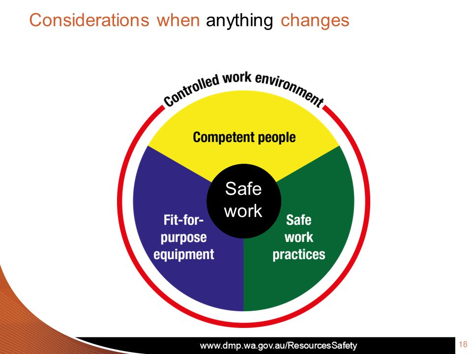 www.dmp.wa.gov.au/ResourcesSafety 18 Considerations when anything changes Safe work