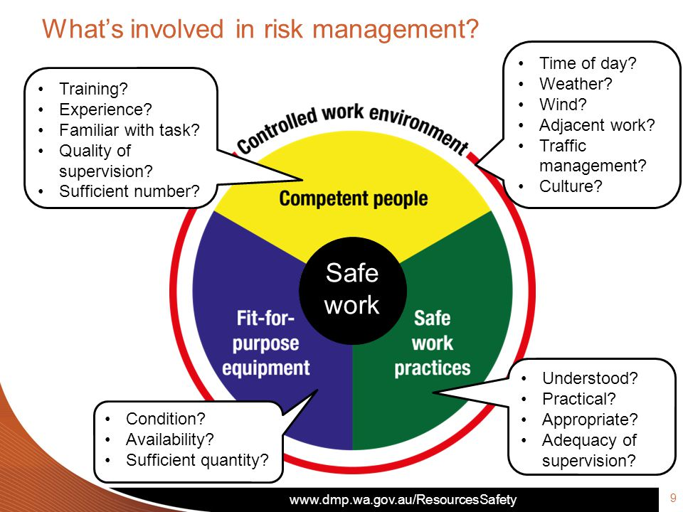 www.dmp.wa.gov.au/ResourcesSafety 9 What's involved in risk management.
