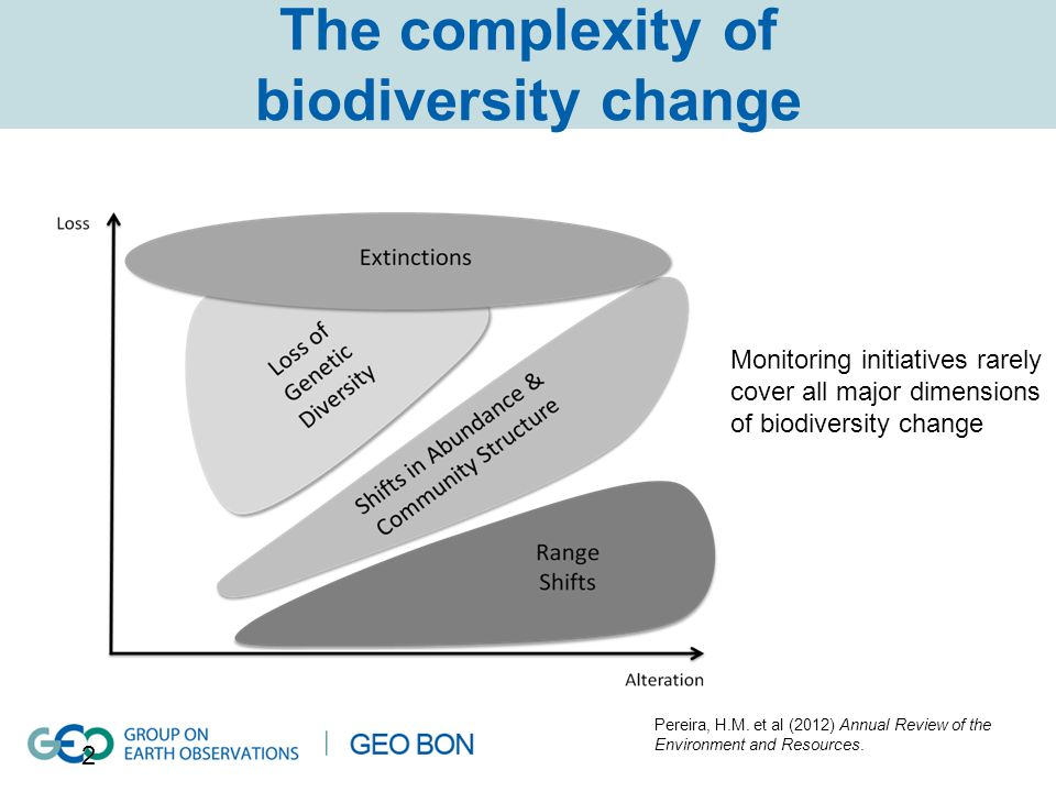 The complexity of biodiversity change 2 Pereira, H.M.