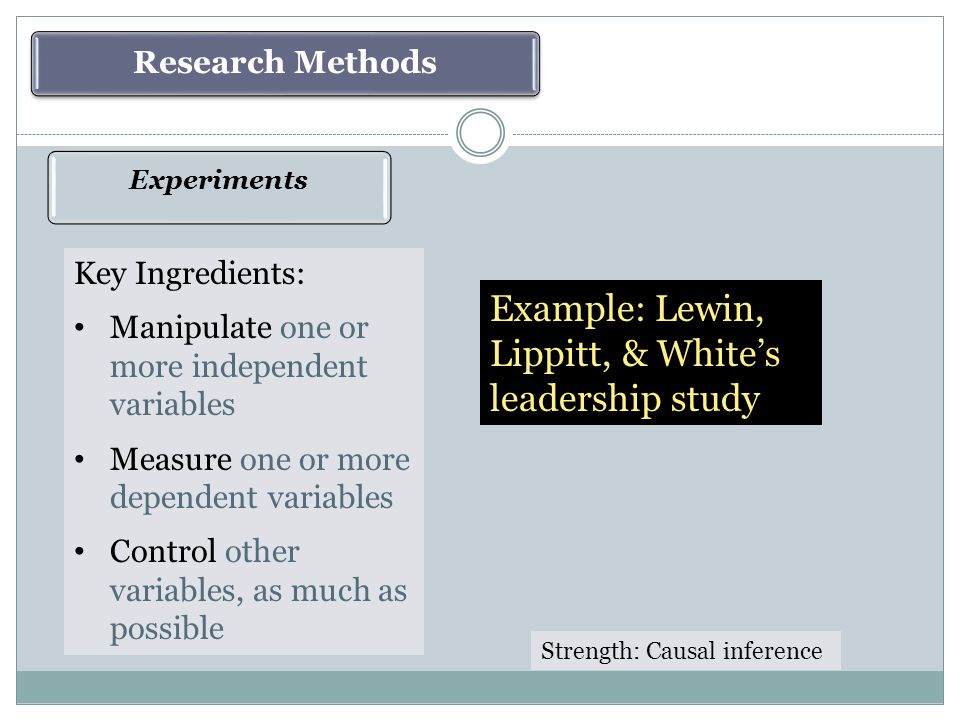 Research Methods Experiments Key Ingredients: Manipulate one or more independent variables Measure one or more dependent variables Control other variables, as much as possible Example: Lewin, Lippitt, & White's leadership study Strength: Causal inference