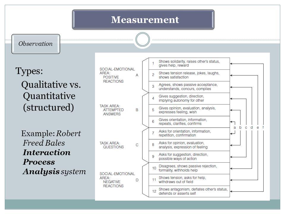 Types: Qualitative vs.