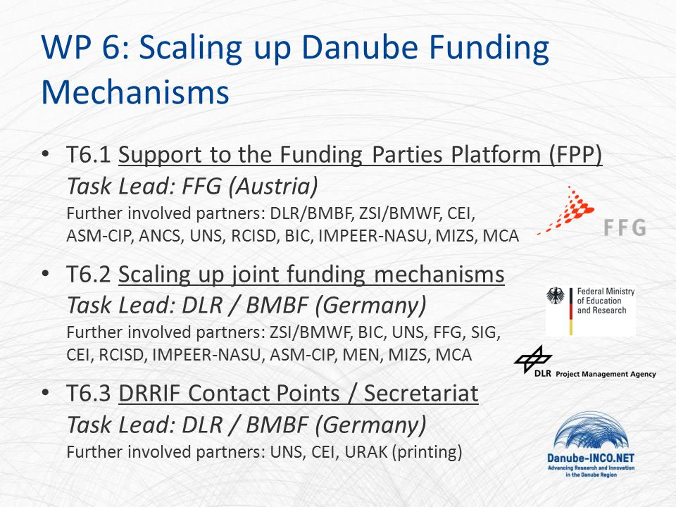 WP 6: Scaling up Danube Funding Mechanisms T6.1 Support to the Funding Parties Platform (FPP) Task Lead: FFG (Austria) Further involved partners: DLR/BMBF, ZSI/BMWF, CEI, ASM-CIP, ANCS, UNS, RCISD, BIC, IMPEER-NASU, MIZS, MCA T6.2 Scaling up joint funding mechanisms Task Lead: DLR / BMBF (Germany) Further involved partners: ZSI/BMWF, BIC, UNS, FFG, SIG, CEI, RCISD, IMPEER-NASU, ASM-CIP, MEN, MIZS, MCA T6.3 DRRIF Contact Points / Secretariat Task Lead: DLR / BMBF (Germany) Further involved partners: UNS, CEI, URAK (printing)