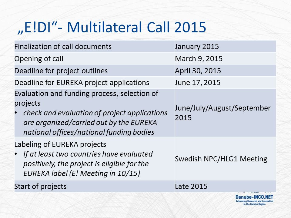 """""""E!DI""""- Multilateral Call 2015 Finalization of call documentsJanuary 2015 Opening of callMarch 9, 2015 Deadline for project outlinesApril 30, 2015 Dea"""