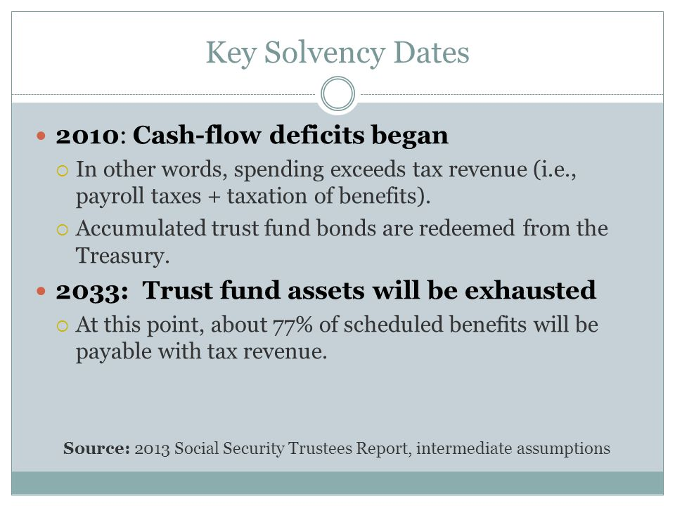 Key Solvency Dates 2010: Cash-flow deficits began  In other words, spending exceeds tax revenue (i.e., payroll taxes + taxation of benefits).