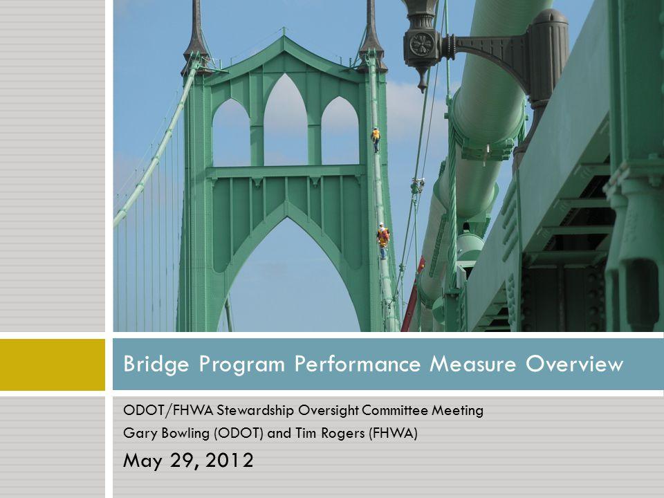Bridge Program Performance Measure Overview  Questions?