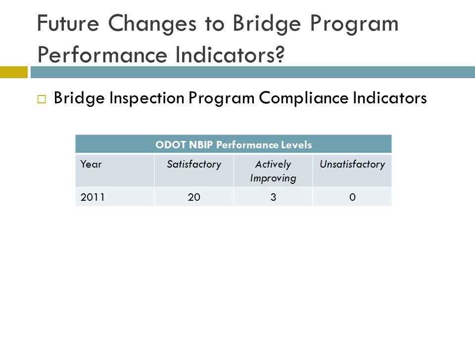 Future Changes to Bridge Program Performance Indicators.