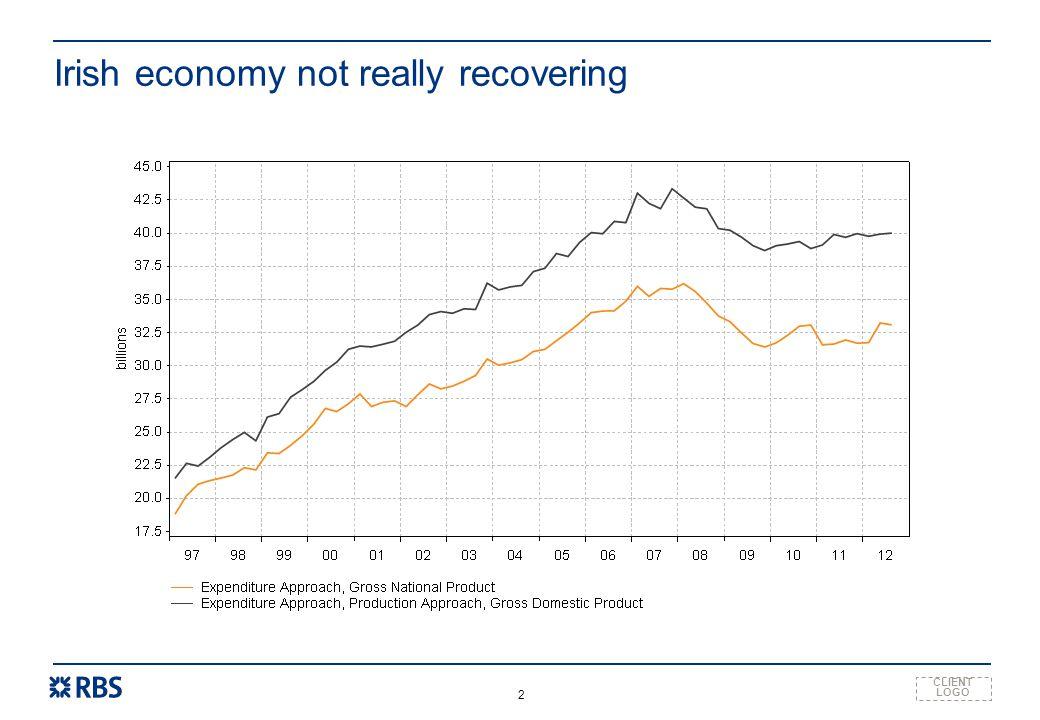 CLIENT LOGO 2 Irish economy not really recovering