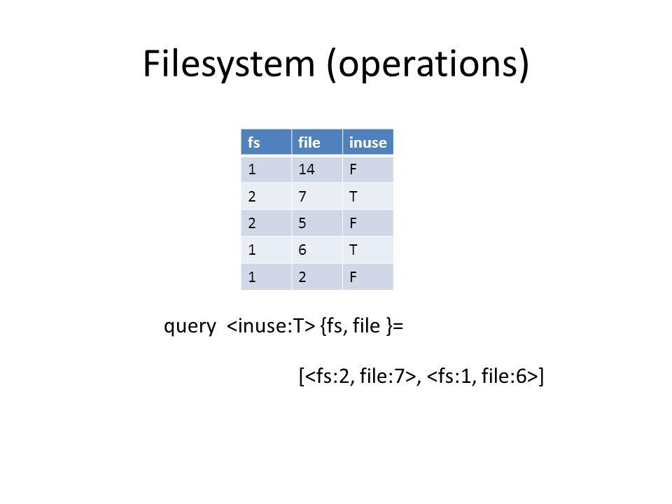 Filesystem (operations) fsfileinuse 114F 27T 25F 16T 12F query {fs, file }= [, ]