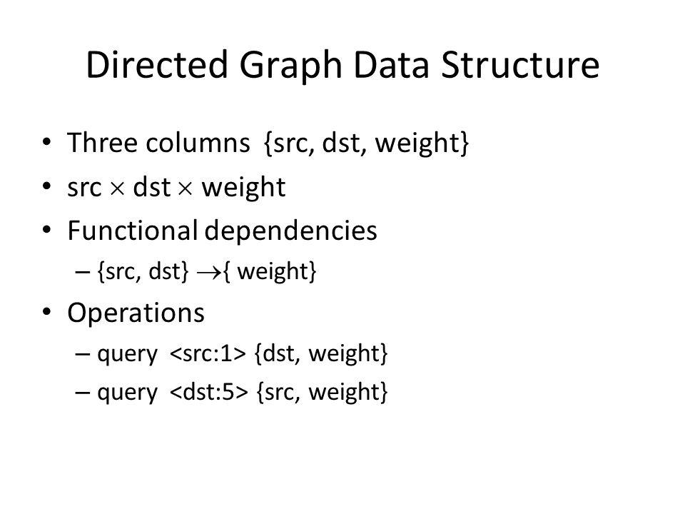 Directed Graph Data Structure Three columns {src, dst, weight} src  dst  weight Functional dependencies – {src, dst}  { weight} Operations – query {dst, weight} – query {src, weight}