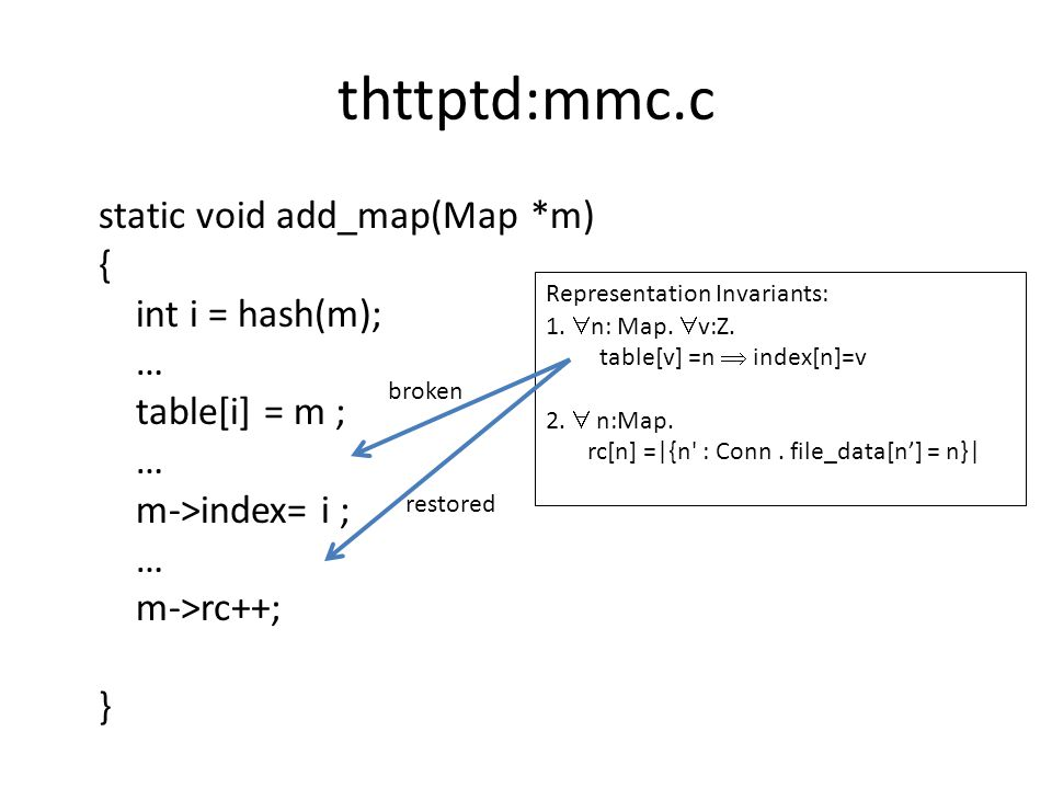static void add_map(Map *m) { int i = hash(m); … table[i] = m ; … m->index= i ; … m->rc++; } thttptd:mmc.c Representation Invariants: 1.