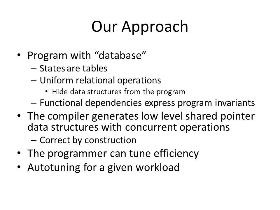 Conceptual Programming Model shared database query … insert … remove insert query … insert … remove …