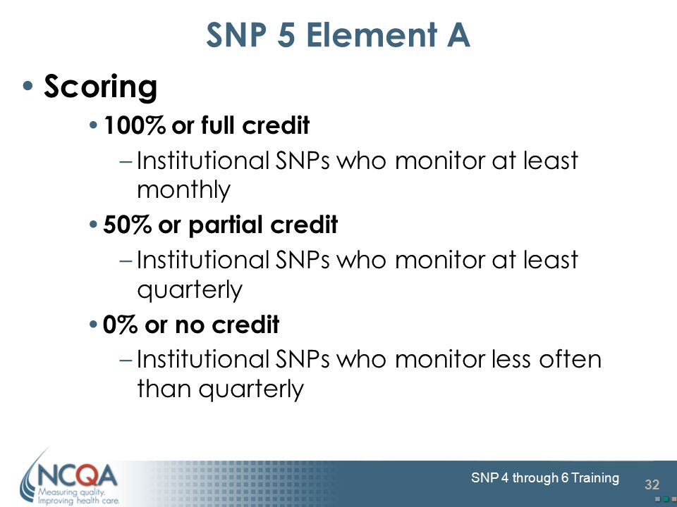32 SNP 4 through 6 Training Scoring 100% or full credit –Institutional SNPs who monitor at least monthly 50% or partial credit –Institutional SNPs who monitor at least quarterly 0% or no credit –Institutional SNPs who monitor less often than quarterly SNP 5 Element A