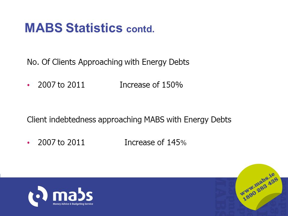 MABS Statistics contd. No. Of Clients Approaching with Energy Debts 2007 to 2011 Increase of 150% Client indebtedness approaching MABS with Energy Deb