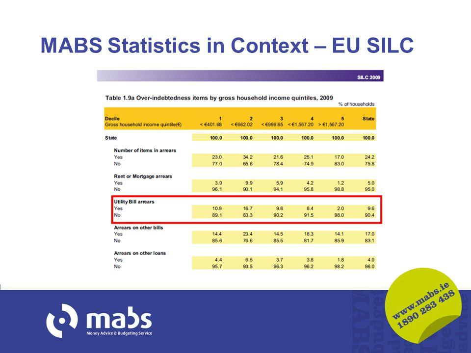 MABS Statistics in Context – EU SILC
