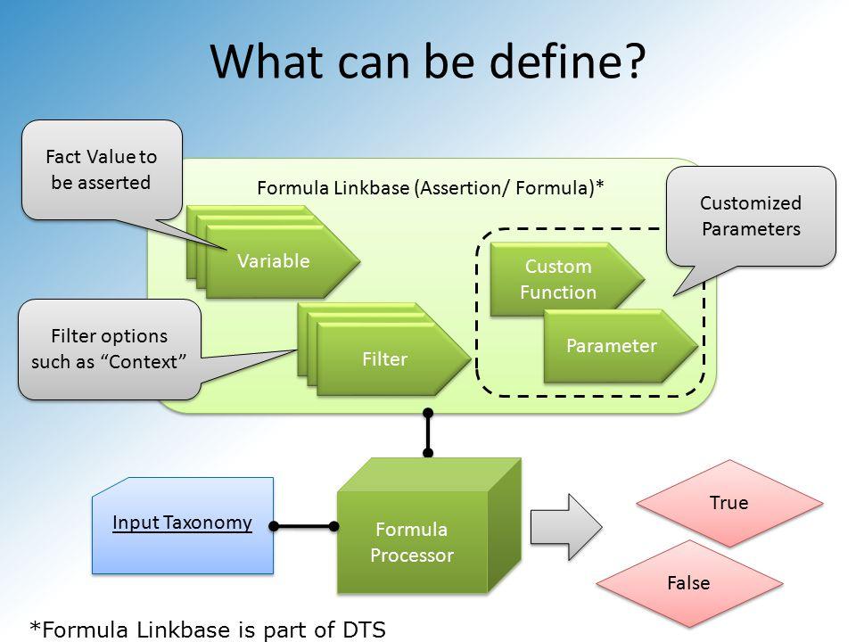 Input Taxonomy Formula Linkbase (Assertion/ Formula)* Formula Processor Variable Custom Function Parameter Filter What can be define.