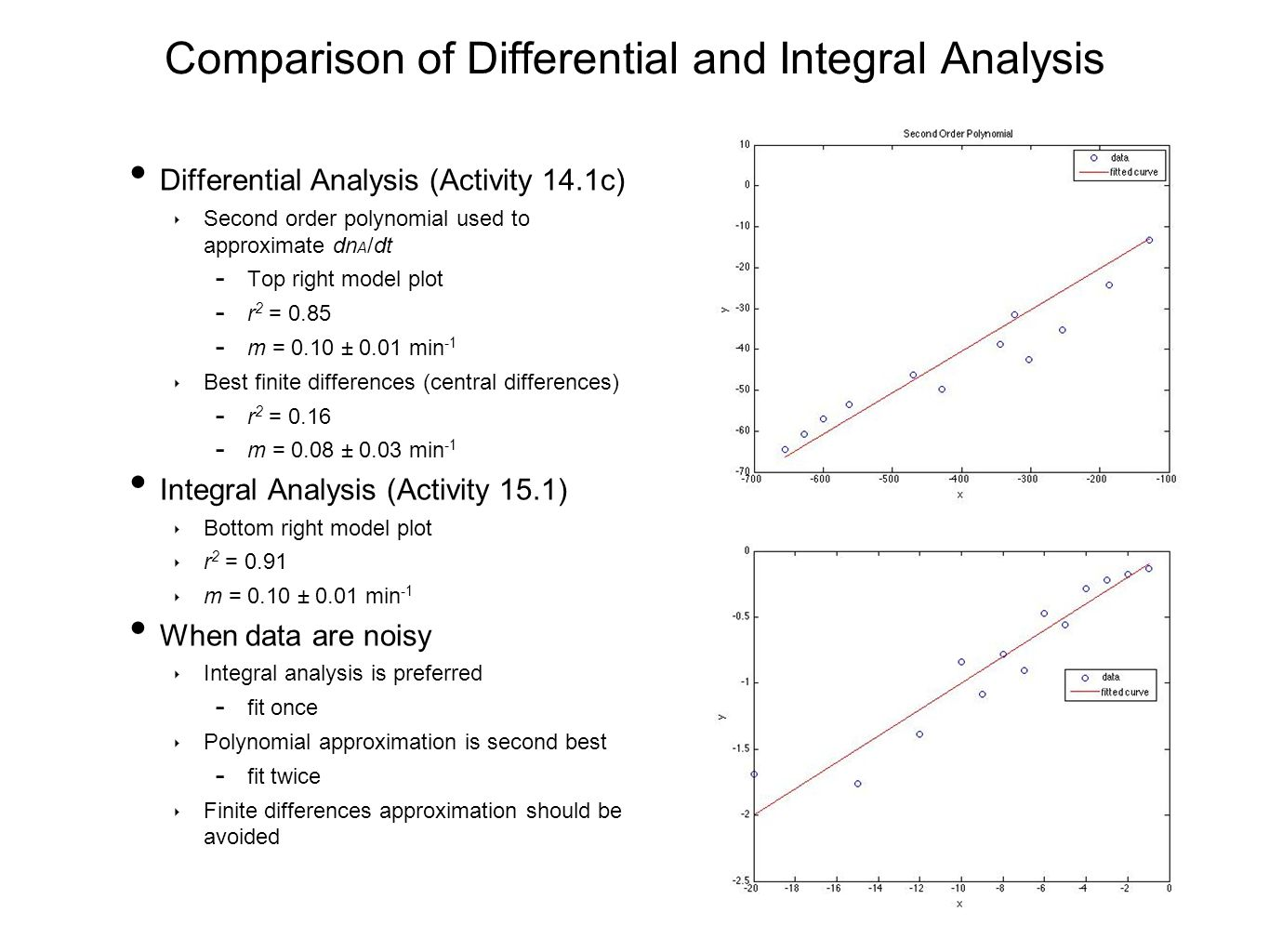 Comparison of Differential and Integral Analysis Differential Analysis (Activity 14.1c) ‣ Second order polynomial used to approximate dn A /dt  Top right model plot  r 2 = 0.85  m = 0.10 ± 0.01 min -1 ‣ Best finite differences (central differences)  r 2 = 0.16  m = 0.08 ± 0.03 min -1 Integral Analysis (Activity 15.1) ‣ Bottom right model plot ‣ r 2 = 0.91 ‣ m = 0.10 ± 0.01 min -1 When data are noisy ‣ Integral analysis is preferred  fit once ‣ Polynomial approximation is second best  fit twice ‣ Finite differences approximation should be avoided