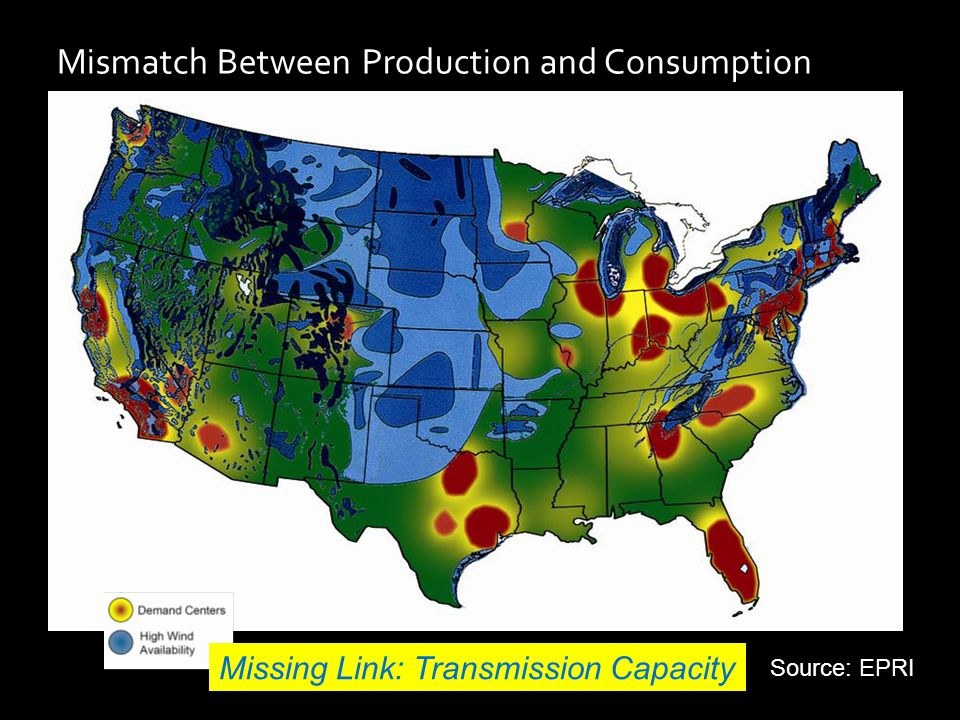 Source: EPRI Mismatch Between Production and Consumption Missing Link: Transmission Capacity