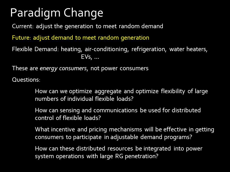 Current: adjust the generation to meet random demand Future: adjust demand to meet random generation Flexible Demand: heating, air-conditioning, refri