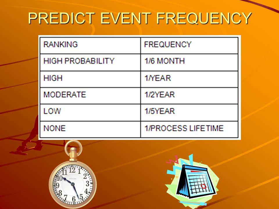 PREDICT EVENT FREQUENCY