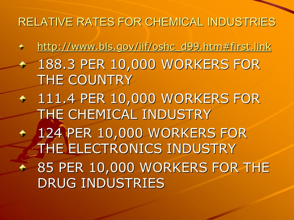 RELATIVE RATES FOR CHEMICAL INDUSTRIES http://www.bls.gov/iif/oshc_d99.htm#first.link 188.3 PER 10,000 WORKERS FOR THE COUNTRY 111.4 PER 10,000 WORKERS FOR THE CHEMICAL INDUSTRY 124 PER 10,000 WORKERS FOR THE ELECTRONICS INDUSTRY 85 PER 10,000 WORKERS FOR THE DRUG INDUSTRIES