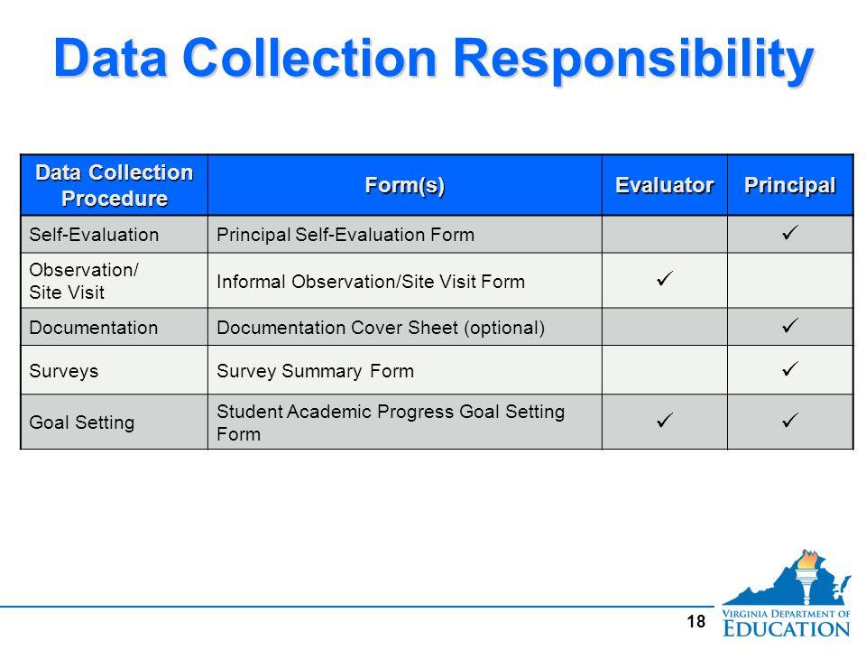 Data Collection Responsibility 18 Data Collection Procedure Form(s)EvaluatorPrincipal Self-EvaluationPrincipal Self-Evaluation Form Observation/ Site