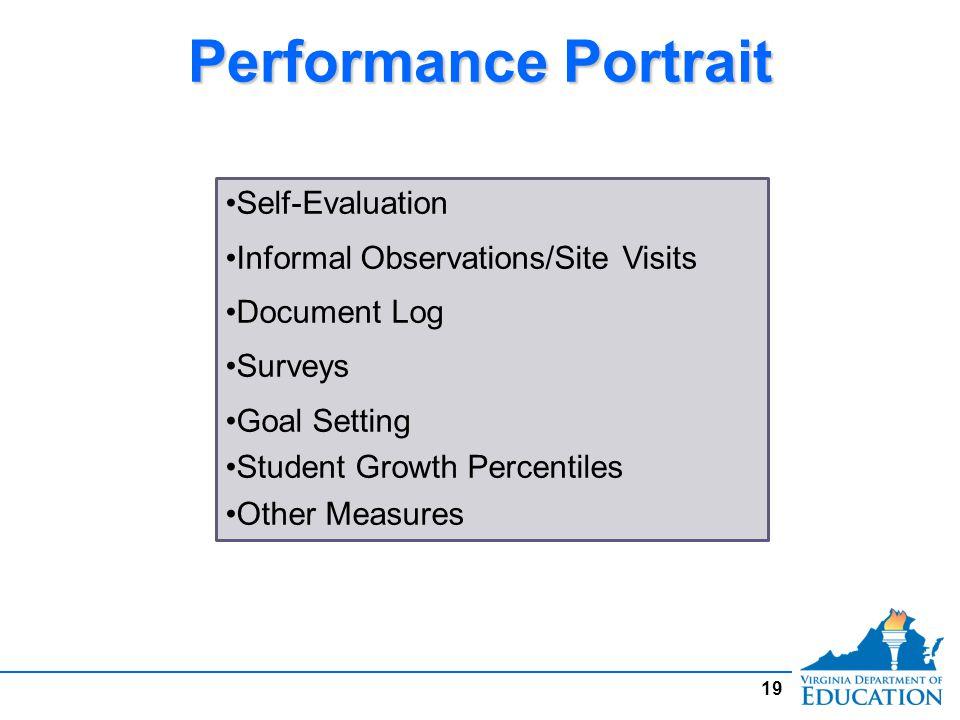 Performance Portrait 19 Self-Evaluation Informal Observations/Site Visits Document Log Surveys Goal Setting Student Growth Percentiles Other Measures