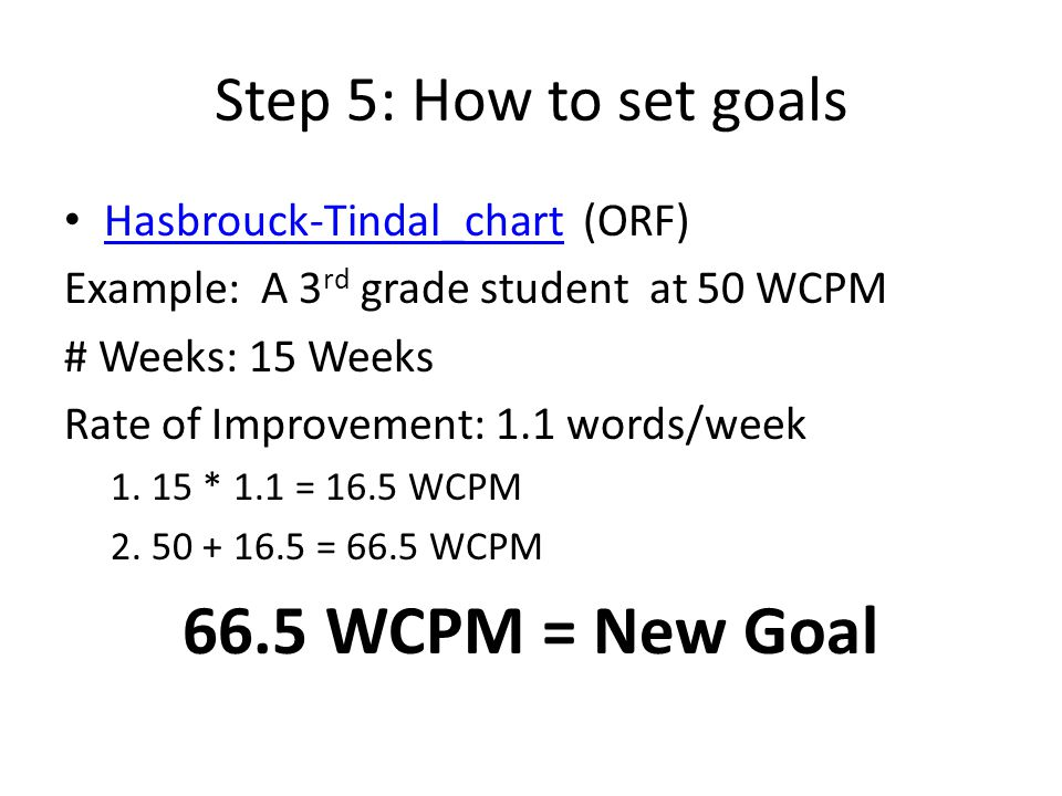 Hasbrouck-Tindal_chart (ORF) Hasbrouck-Tindal_chart Example: A 3 rd grade student at 50 WCPM # Weeks: 15 Weeks Rate of Improvement: 1.1 words/week 1.