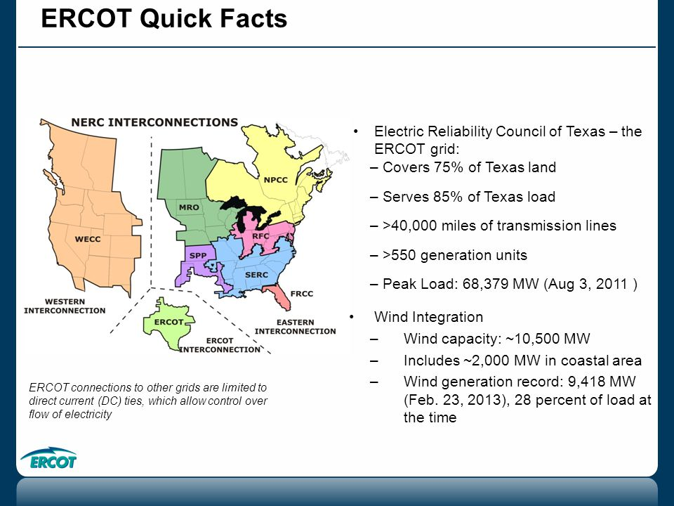 ERCOT Quick Facts Electric Reliability Council of Texas – the ERCOT grid: –Covers 75% of Texas land –Serves 85% of Texas load –>40,000 miles of transmission lines –>550 generation units –Peak Load: 68,379 MW (Aug 3, 2011 ) Wind Integration –Wind capacity: ~10,500 MW –Includes ~2,000 MW in coastal area –Wind generation record: 9,418 MW (Feb.