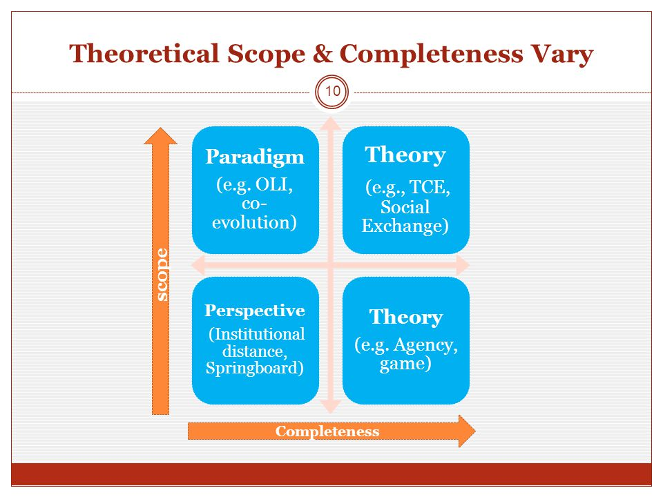 Theoretical Scope & Completeness Vary 10 Paradigm (e.g.