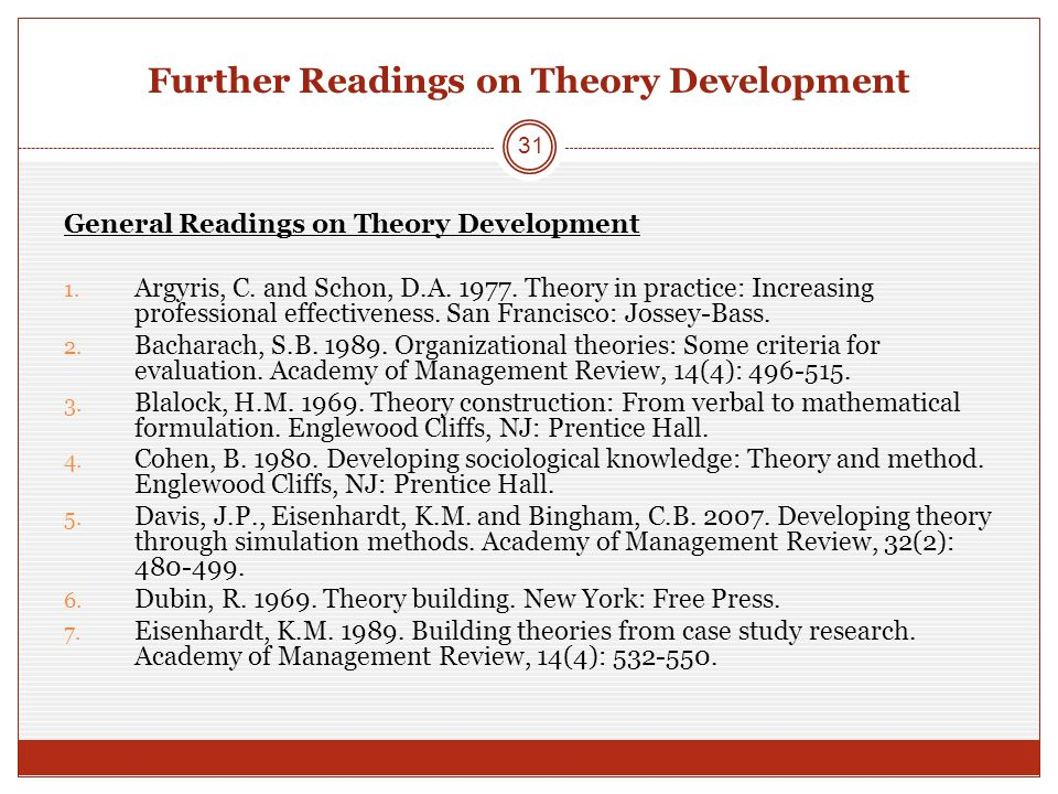 Further Readings on Theory Development General Readings on Theory Development 1.