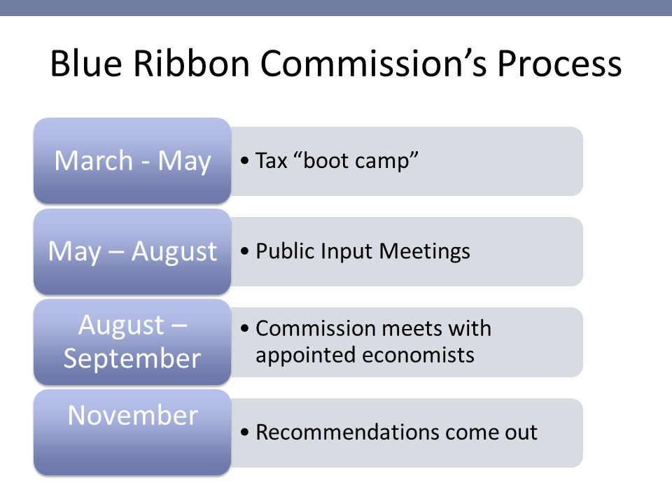 Blue Ribbon Commission's Process Tax boot camp March - May Public Input Meetings May – August Commission meets with appointed economists August – September Recommendations come out November